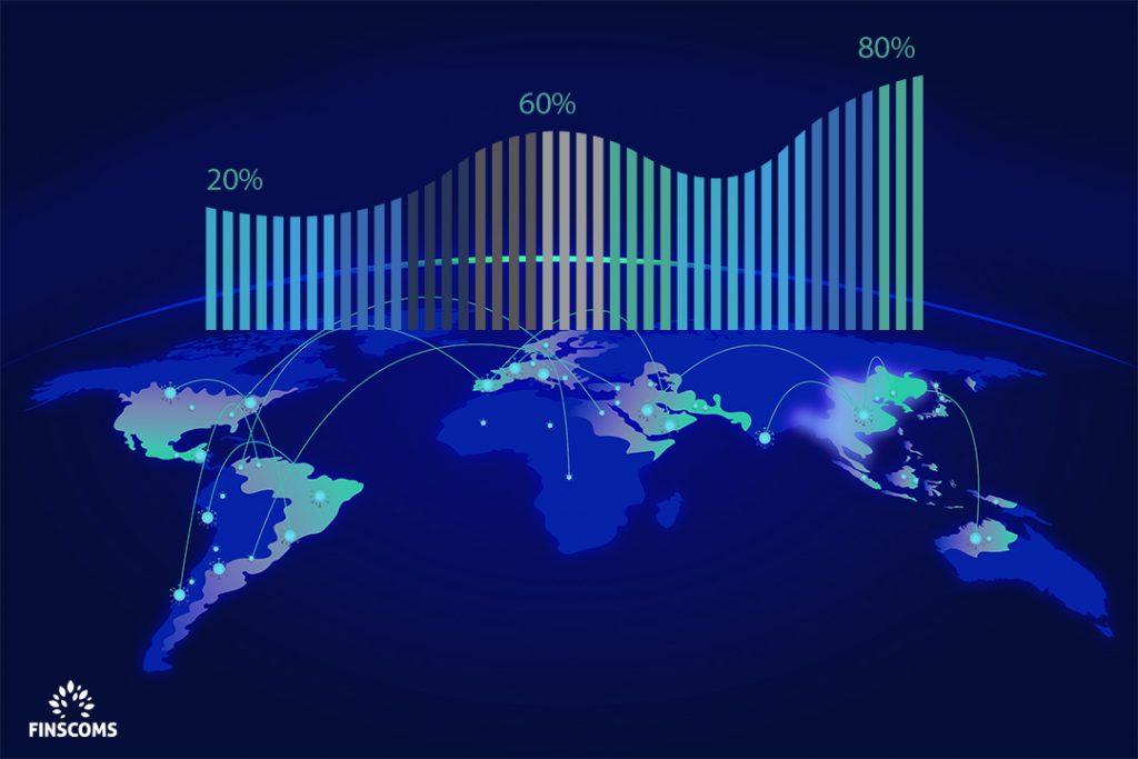 WorldGraph-1024x683 在后疫情经济中,明智的投资在哪里?